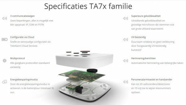 Specificatie TA7x
